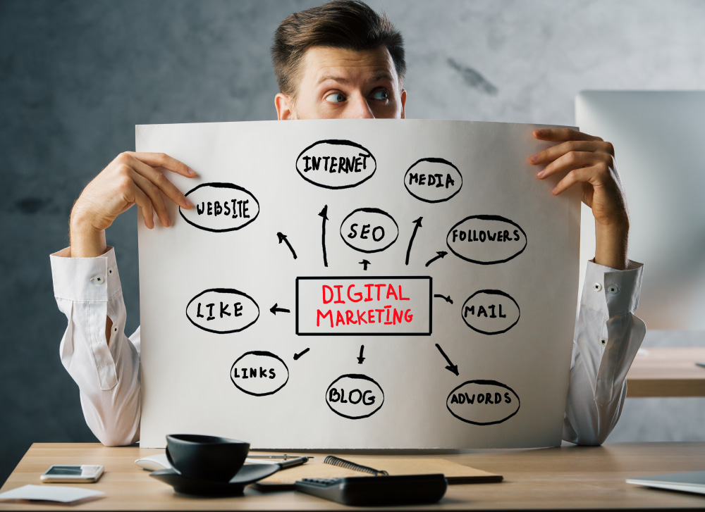 Young businessman at modern workplace holding poster with digital marketing diagram. Communication concept